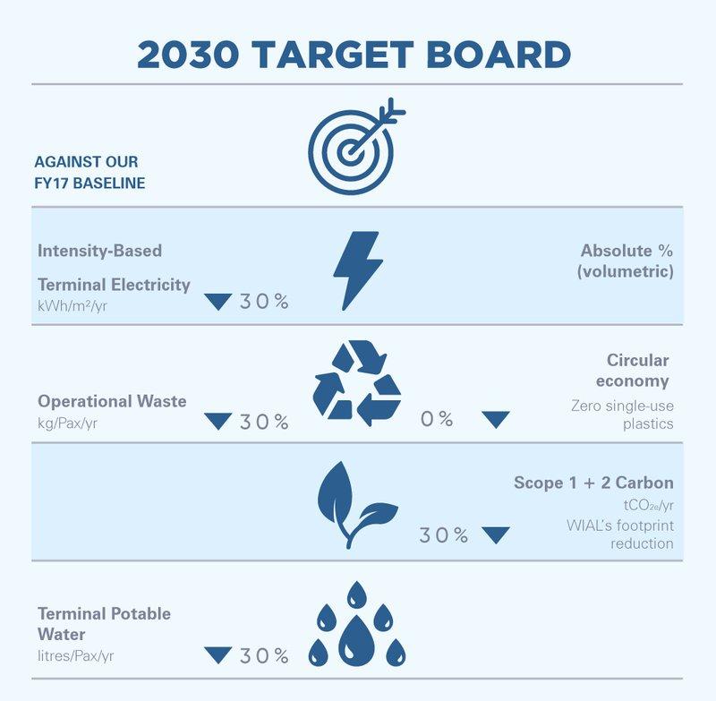 2030-TARGETS-web-resized-SMALL-HEADER.jpg